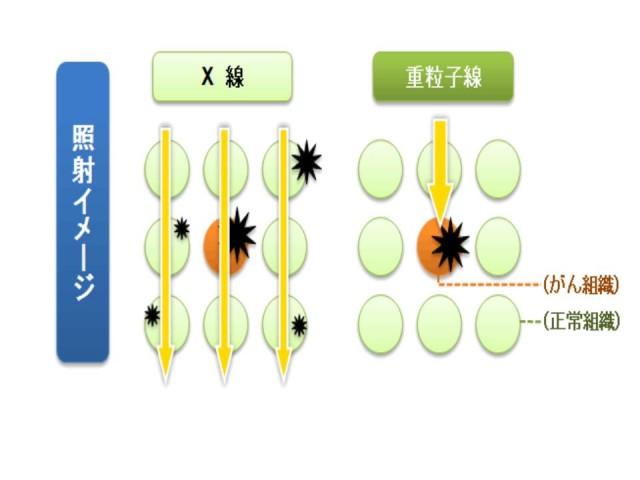 無題図形描画 (1)